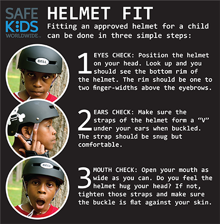 Information Box of a boy and his helmet how to make sure your helmet is fit properly.